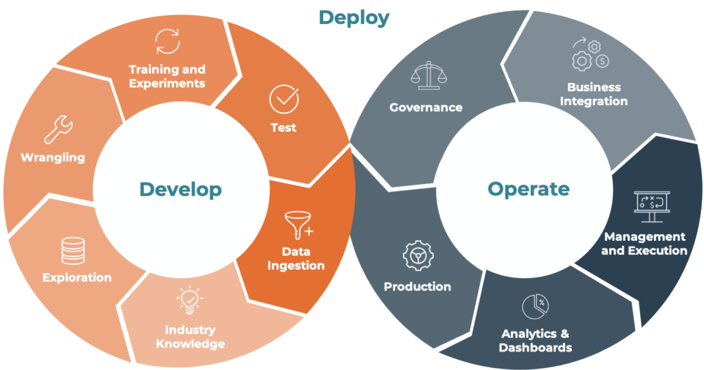 Grace Enterprise AI Platform deployment